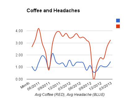headache-coffee