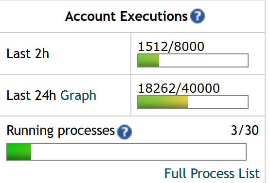 account executions FRIDAY