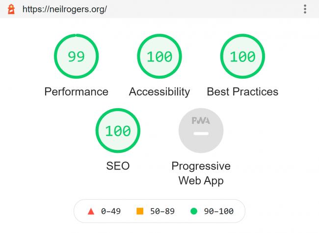 Website report card